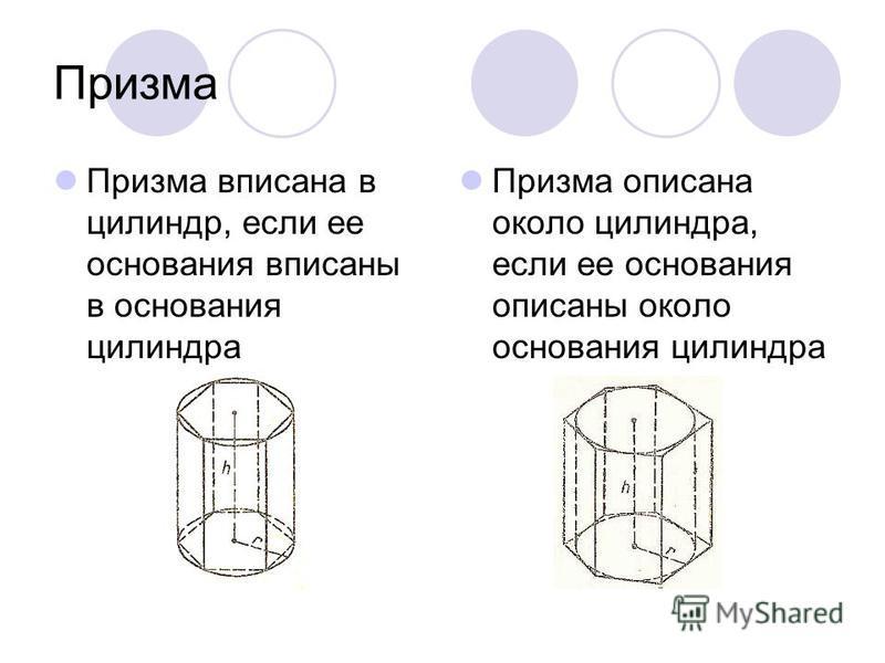 Призма Призма вписана в цилиндр, если ее основания вписаны в основания цилиндра Призма описана около цилиндра, если ее основания описаны около основания цилиндра