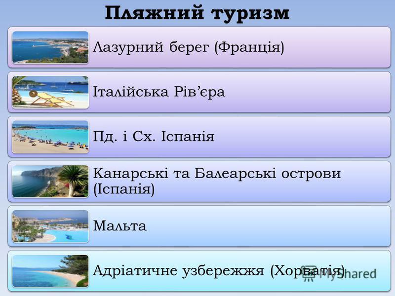 Пляжний туризм Лазурний берег (Франція) Італійська Рівєра Пд. і Сх. Іспанія Канарські та Балеарські острови (Іспанія) Мальта Адріатичне узбережжя (Хорватія)
