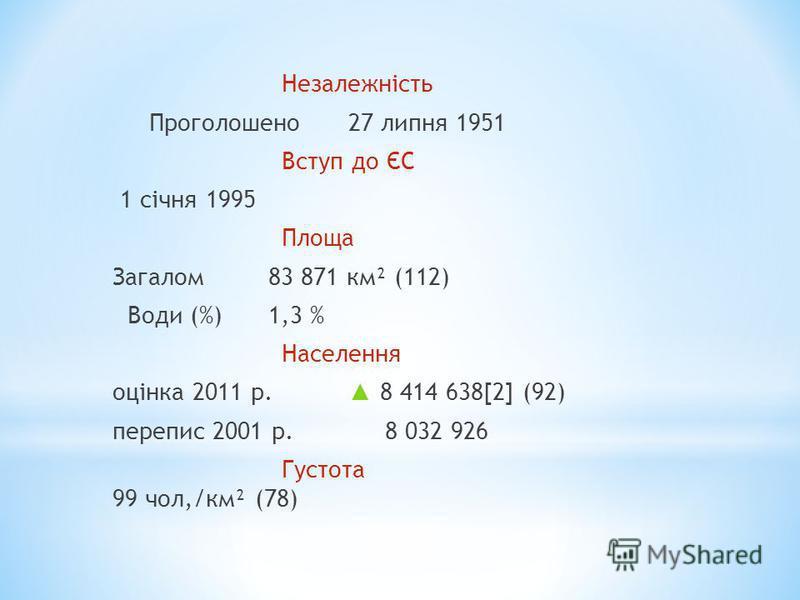 Незалежність Проголошено27 липня 1951 Вступ до ЄС 1 січня 1995 Площа Загалом83 871 км² (112) Води (%)1,3 % Населення оцінка 2011 р. 8 414 638[2] (92) перепис 2001 р. 8 032 926 Густота 99 чол,/км² (78)