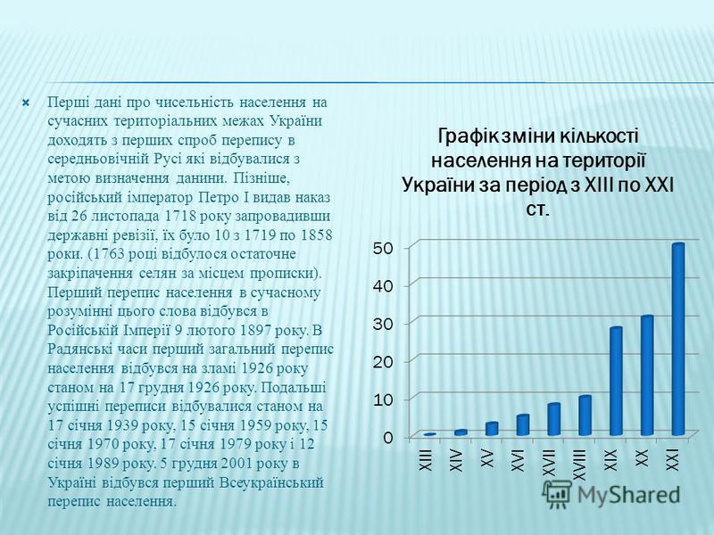 Перші дані про чисельність населення на сучасних територіальних межах України доходять з перших спроб перепису в середньовічній Русі які відбувалися з метою визначення данини. Пізніше, російський імператор Петро I видав наказ від 26 листопада 1718 ро
