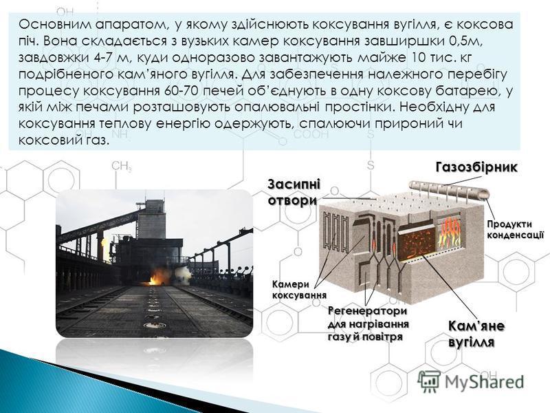 Основним апаратом, у якому здійснюють коксування вугілля, є коксова піч. Вона складається з вузьких камер коксування завширшки 0,5м, завдовжки 4-7 м, куди одноразово завантажують майже 10 тис. кг подрібненого камяного вугілля. Для забезпечення належн