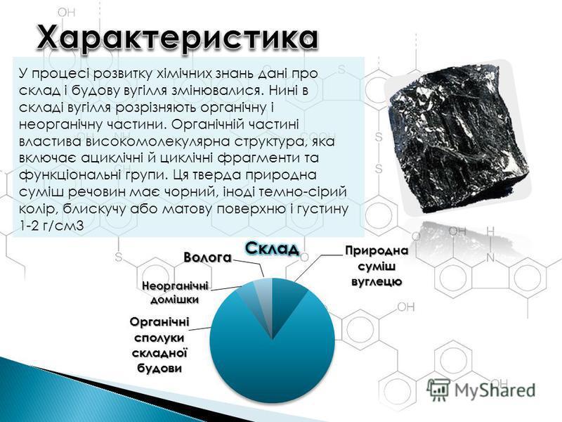 У процесі розвитку хімічних знань дані про склад і будову вугілля змінювалися. Нині в складі вугілля розрізняють органічну і неорганічну частини. Органічній частині властива високомолекулярна структура, яка включає ациклічні й циклічні фрагменти та ф