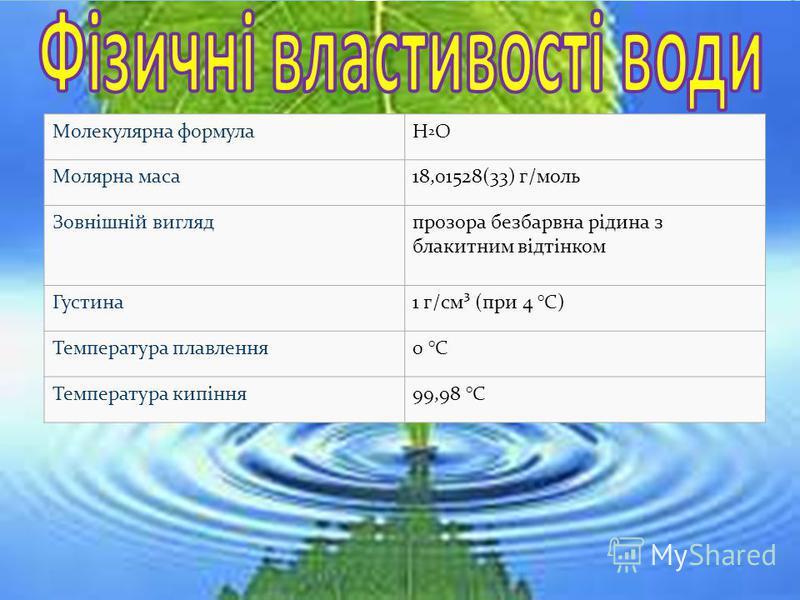 Молекулярна формулаH2OH2O Молярна маса18,01528(33) г/моль Зовнішній виглядпрозора безбарвна рідина з блакитним відтінком Густина1 г/см³ (при 4 °C) Температура плавлення0 °C Температура кипіння99,98 °C