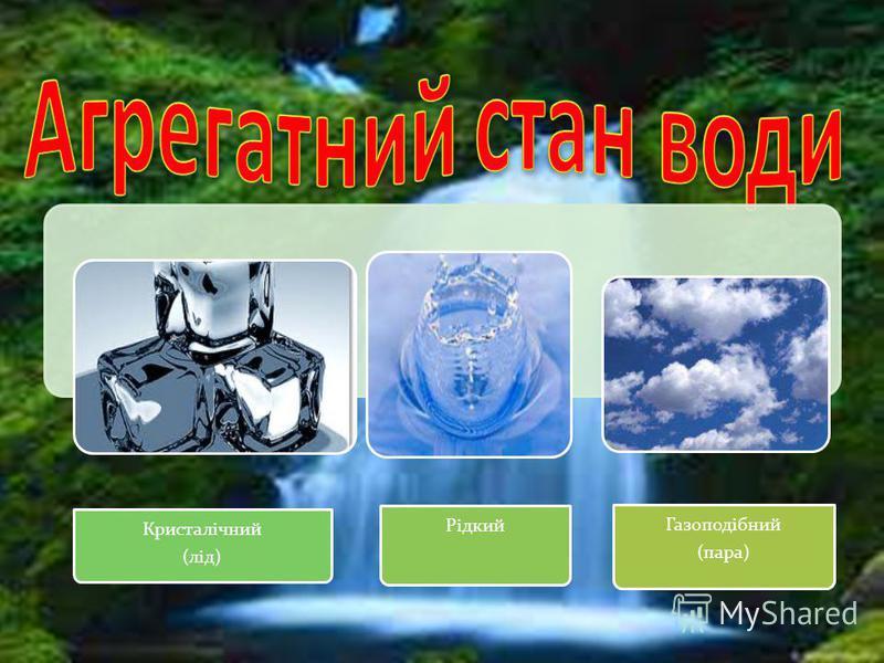 Кристалічний (лід) Рідкий Газоподібний (пара)