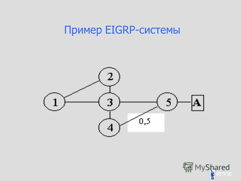 Пример EIGRP-системы