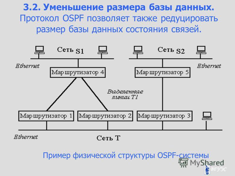 3.2. Уменьшение размера базы данных. Протокол OSPF позволяет также редуцировать размер базы данных состояния связей. Пример физической структуры OSPF-системы