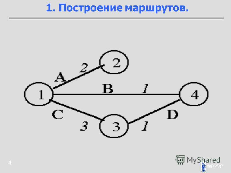 4 1. Построение маршрутов.