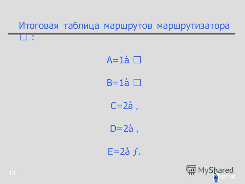 13 Итоговая таблица маршрутов маршрутизатора  : A=1à  B=1à  C=2à D=2à Е=2à ƒ.