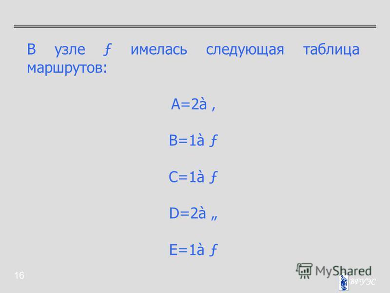 16 В узле ƒ имелась следующая таблица маршрутов: A=2à B=1à ƒ C=1à ƒ D=2à Е=1à ƒ