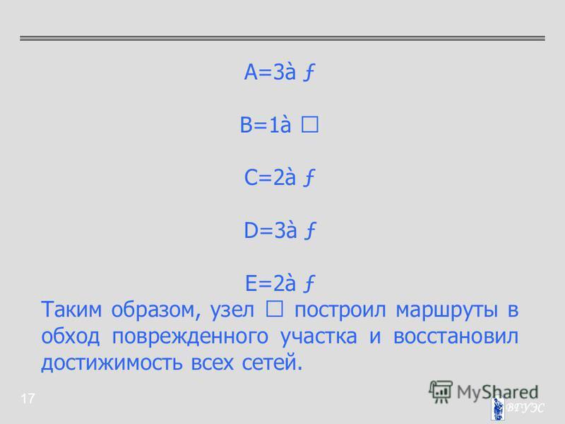 17 A=3à ƒ B=1à  C=2à ƒ D=3à ƒ Е=2à ƒ Таким образом, узел  построил маршруты в обход поврежденного участка и восстановил достижимость всех сетей.