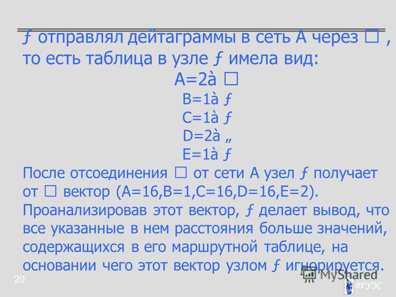 20 ƒ отправлял дейтаграммы в сеть А через , то есть таблица в узле ƒ имела вид: A=2à  B=1à ƒ C=1à ƒ D=2à Е=1à ƒ После отсоединения  от сети А узел ƒ получает от  вектор (A=16,B=1,C=16,D=16,E=2). Проанализировав этот вектор, ƒ делает вывод, что вс