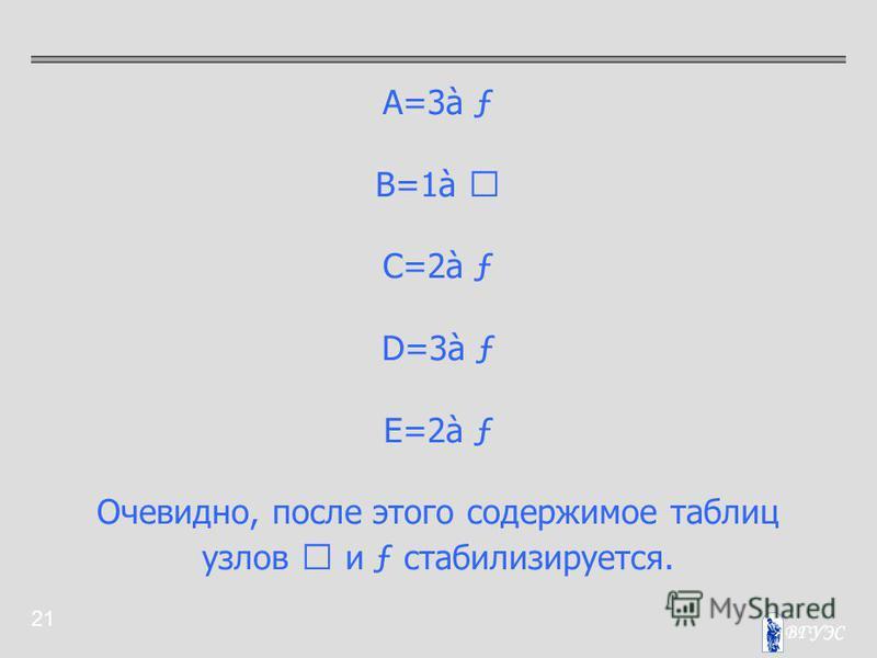 21 A=3à ƒ B=1à  C=2à ƒ D=3à ƒ Е=2à ƒ Очевидно, после этого содержимое таблиц узлов  и ƒ стабилизируется.