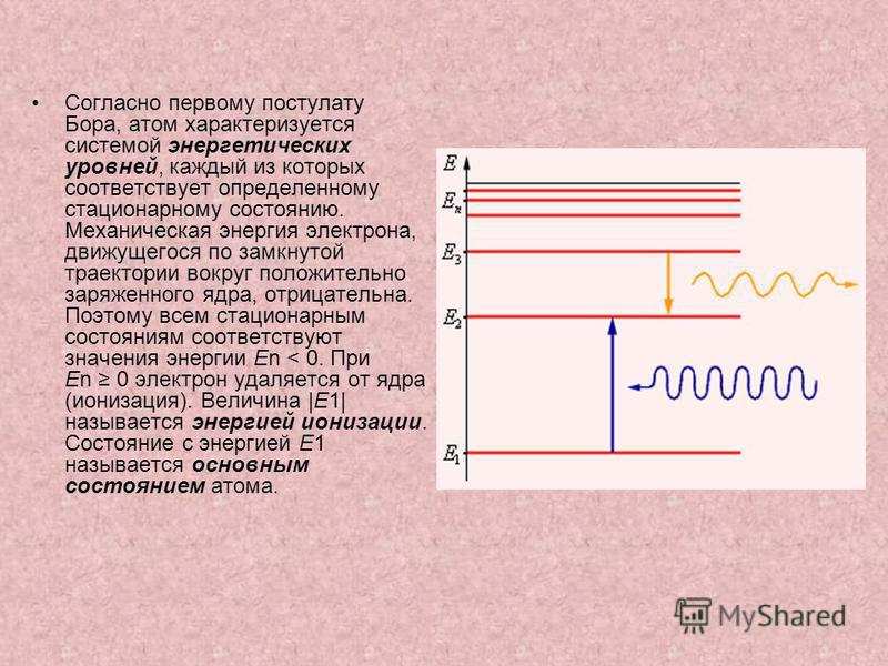Согласно первому постулату Бора, атом характеризуется системой энергетических уровней, каждый из которых соответствует определенному стационарному состоянию. Механическая энергия электрона, движущегося по замкнутой траектории вокруг положительно заря