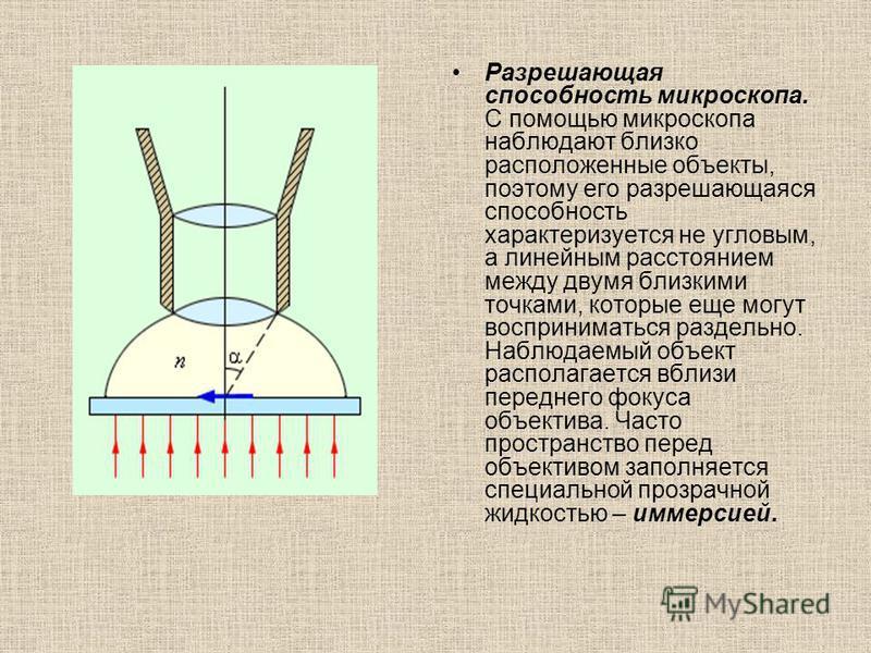 Разрешающая способность микроскопа. С помощью микроскопа наблюдают близко расположенные объекты, поэтому его разрешающаяся способность характеризуется не угловым, а линейным расстоянием между двумя близкими точками, которые еще могут восприниматься р