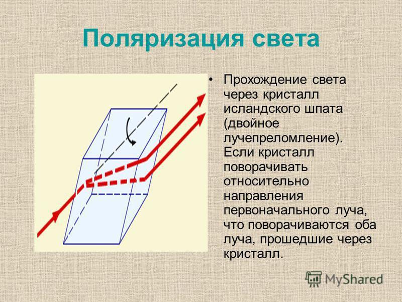 Поляризация света Прохождение света через кристалл исландского шпата (двойное лучепреломление). Если кристалл поворачивать относительно направления первоначального луча, что поворачиваются оба луча, прошедшие через кристалл.