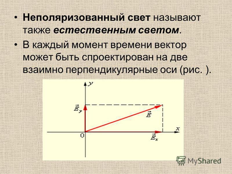 Неполяризованный свет называют также естественным светом. В каждый момент времени вектор может быть спроектирован на две взаимно перпендикулярные оси (рис. ).