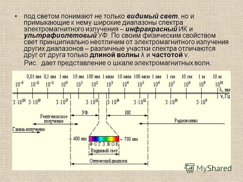 под светом понимают не только видимый свет, но и примыкающие к нему широкие диапазоны спектра электромагнитного излучения – инфракрасный ИК и ультрафиолетовый УФ. По своим физическим свойством свет принципиально неотличим от электромагнитного излучен