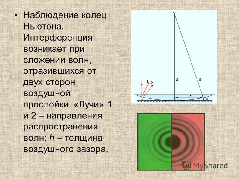 Наблюдение колец Ньютона. Интерференция возникает при сложении волн, отразившихся от двух сторон воздушной прослойки. «Лучи» 1 и 2 – направления распространения волн; h – толщина воздушного зазора.