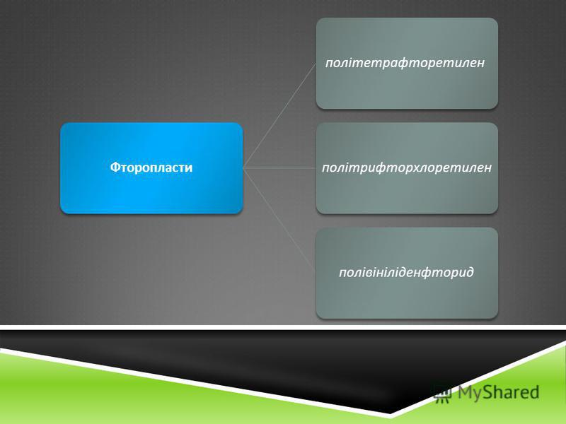 Фторопласти політетрафторетилен політрифторхлоретиленполівініліденфторид
