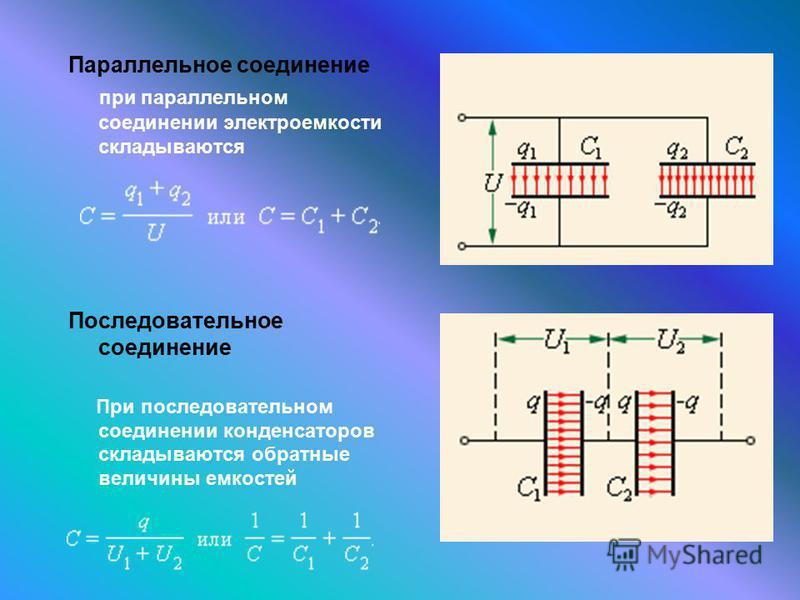 Параллельное соединение при параллельном соединении электроемкости складываются Последовательное соединение При последовательном соединении конденсаторов складываются обратные величины емкостей