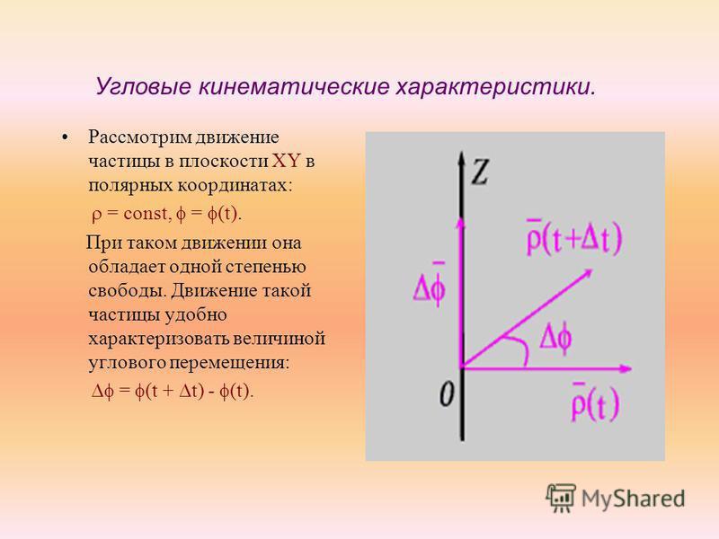 Угловые кинематические характеристики. Рассмотрим движение частицы в плоскости XY в полярных координатах: = const, = (t). При таком движении она обладает одной степенью свободы. Движение такой частицы удобно характеризовать величиной углового перемещ