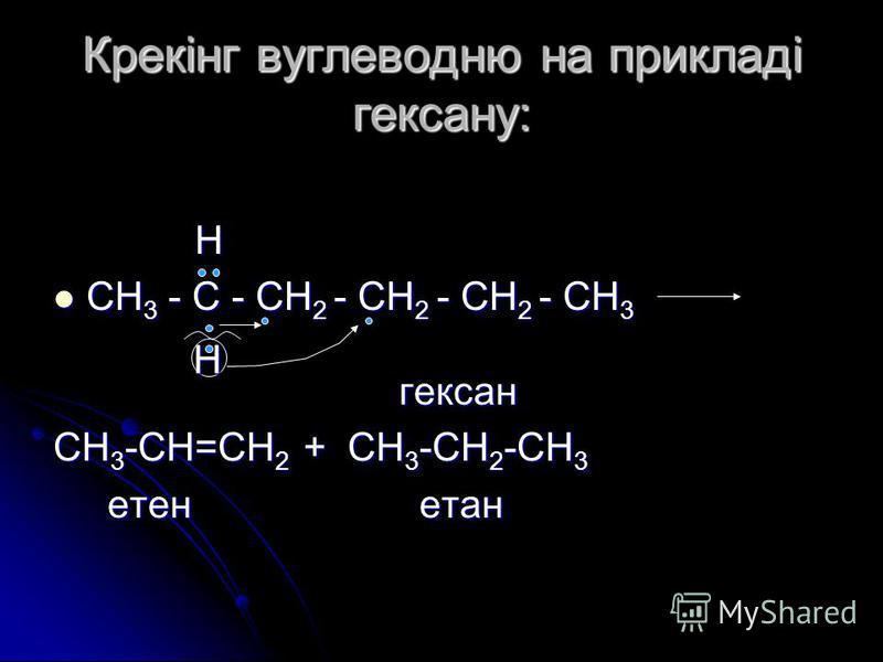 Крекінг вуглеводню на прикладі гексану: Н CH 3 - C - CH 2 - CH 2 - CH 2 - CH 3 CH 3 - C - CH 2 - CH 2 - CH 2 - CH 3 гексан гексан CH 3 -CH=CH 2 + CH 3 -CH 2 -CH 3 етен етан етен етанH