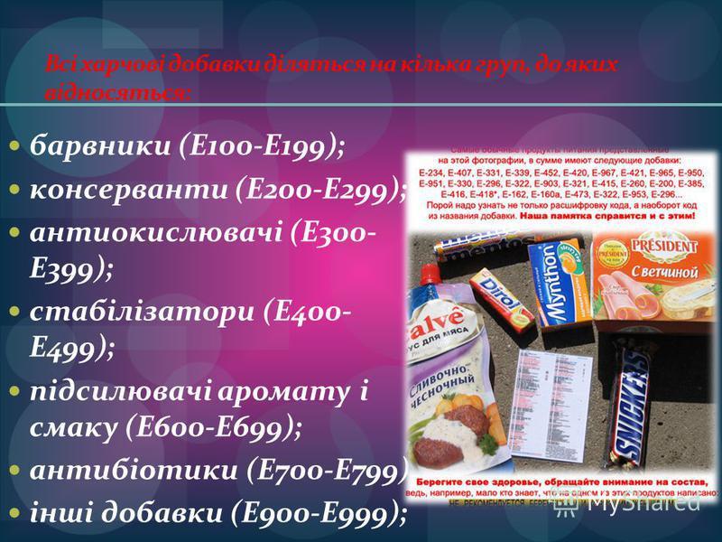 Всі харчові добавки діляться на кілька груп, до яких відносяться: барвники (E100-E199); консерванти (E200-E299); антиокислювачі (E300- E399); стабілізатори (E400- E499); підсилювачі аромату і смаку (E600-E699); антибіотики (E700-E799); інші добавки (
