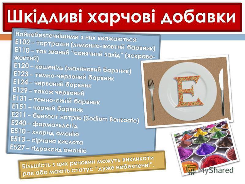 Шкідливі харчові добавки Шкідливі харчові добавки Найнебезпечнішими з них вважаються: Е102 – тартразин (лимонно-жовтий барвник) Е110 – так званий сонячний захід (яскраво- жовтий) Е120 – кошеніль (малиновий барвник) Е123 – темно-червоний барвник Е124