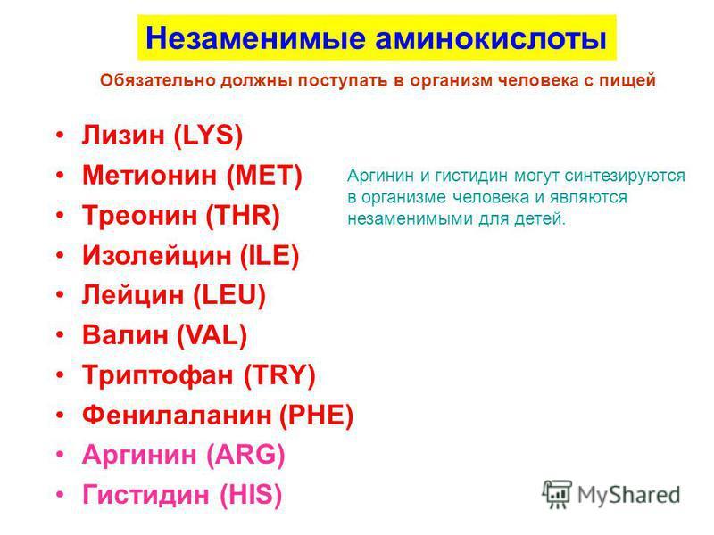 Лизин (LYS) Метионин (MET) Треонин (THR) Изолейцин (ILE) Лейцин (LEU) Валин (VAL) Триптофан (TRY) Фенилаланин (PHE) Аргинин (ARG) Гистидин (HIS) Незаменимые аминокислоты Аргинин и гистидин могут синтезируются в организме человека и являются незаменим