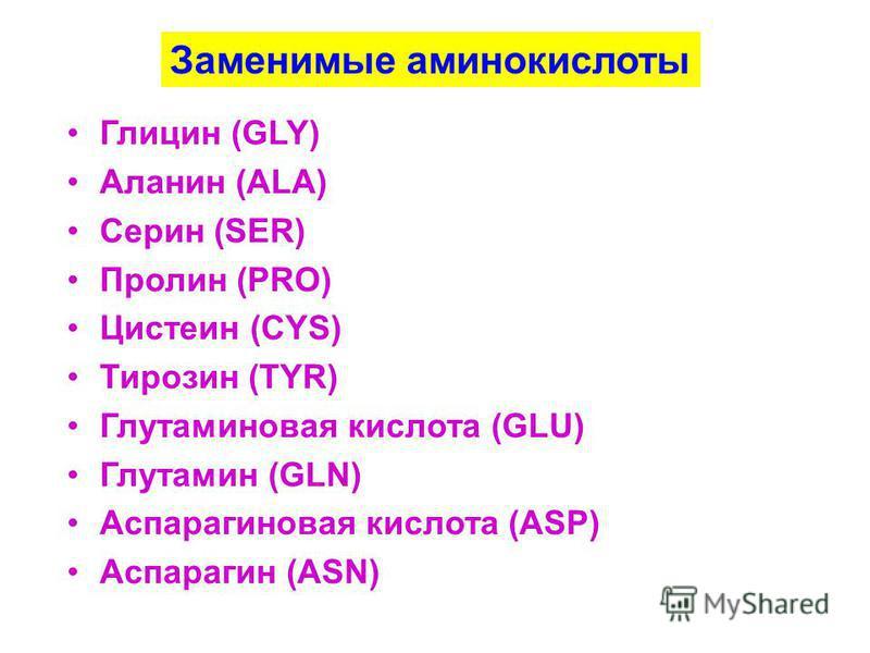 Заменимые аминокислоты Глицин (GLY) Аланин (ALA) Серин (SER) Пролин (PRO) Цистеин (CYS) Тирозин (TYR) Глутаминовая кислота (GLU) Глутамин (GLN) Аспарагиновая кислота (ASP) Аспарагин (ASN)