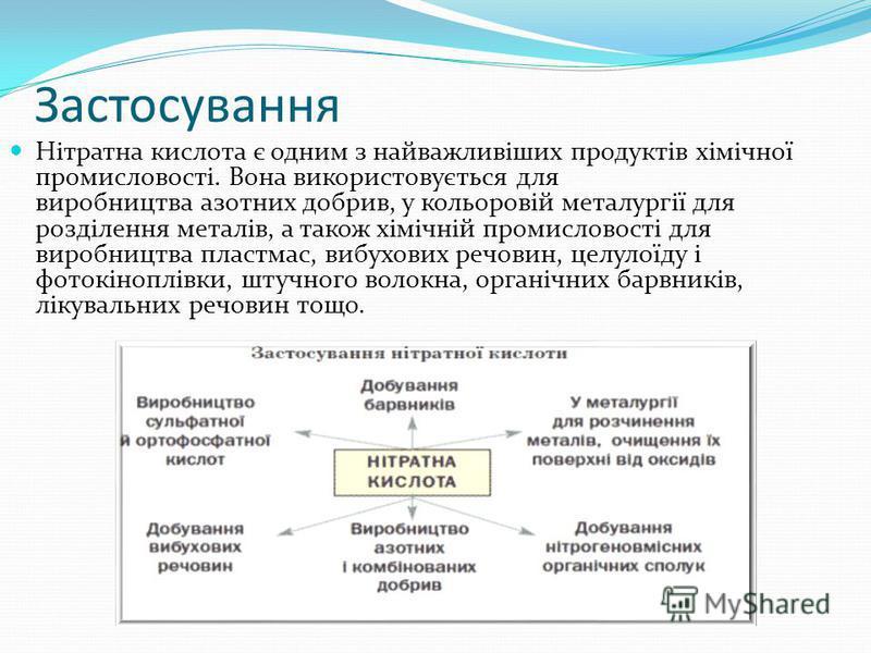 Застосування Нітратна кислота є одним з найважливіших продуктів хімічної промисловості. Вона використовується для виробництва азотних добрив, у кольоровій металургії для розділення металів, а також хімічній промисловості для виробництва пластмас, виб