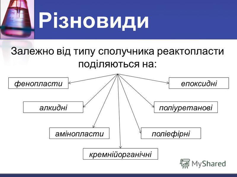 Різновиди Залежно від типу сполучника реактопласти поділяються на: фенопластиепоксидні амінопластиполіефірні поліуретанові кремнійорганічні алкидні