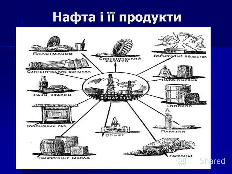 Нафта і її продукти