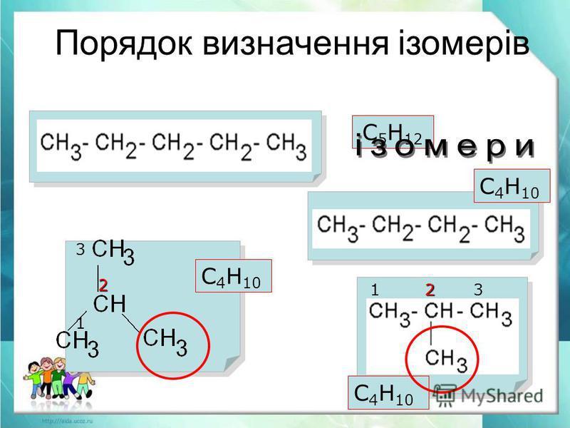 Порядок визначення ізомерів 2 1 2 3 1 2 3 С 5 Н 12 С 4 Н 10