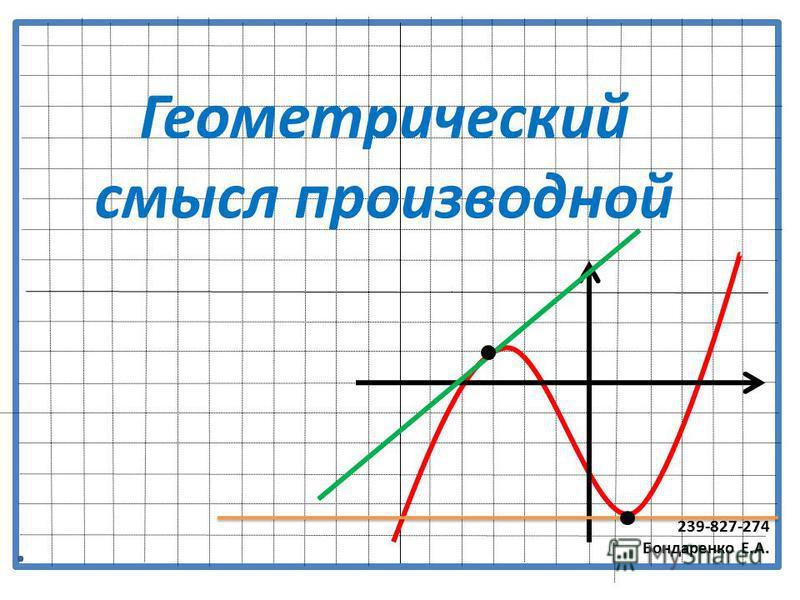 Геометрический смысл производной 239-827-274 Бондаренко Е.А.