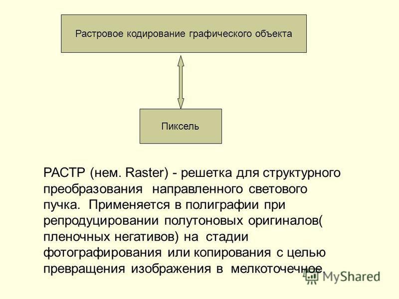 Растровое кодирование графического объекта Пиксель РАСТР (нем. Raster) - решетка для структурного преобразования направленного светового пучка. Применяется в полиграфии при репродуцировании полутоновых оригиналов( пленочных негативов) на стадии фотог