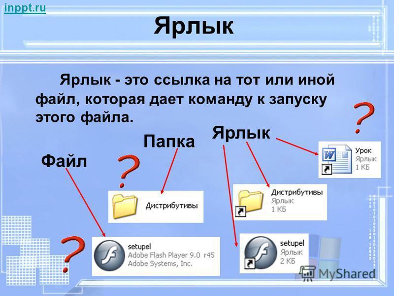 Ярлык Ярлык - это ссылка на тот или иной файл, которая дает команду к запуску этого файла. Папка Ярлык Файл inppt.ru