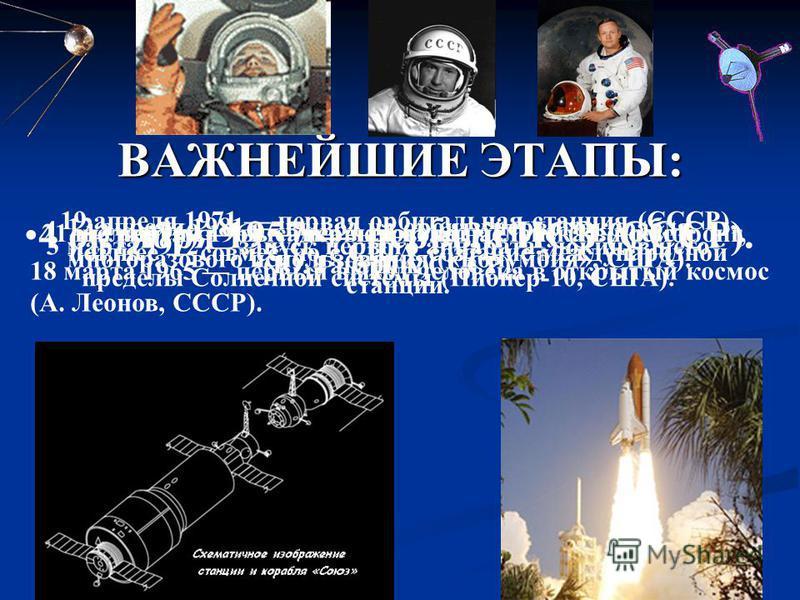 ВАЖНЕЙШИЕ ЭТАПЫ: 4 октября 1957 первый ИСЗ (СССР). 12 апреля 1961 первый полёт человека в космос (Ю. Гагарин, СССР). 18 марта 1965 первый выход человека в открытый космос (А. Леонов, СССР). 21 июля 1969 высадка человека на Луну (Н. Армстронг, США). 1