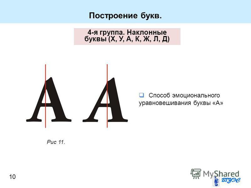 Рис 11. Построение букв. 4-я группа. Наклонные буквы (Х, У, А, К, Ж, Л, Д) Способ эмоционального уравновешивания буквы «А» 10