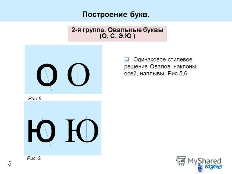 2-я группа. Овальные буквы (О, С, Э,Ю ) о Oо O ю Юю Ю Одинаковое стилевое решение Овалов, наклоны осей, наплывы. Рис 5,6. Рис 6. Рис 5. Построение букв. 5