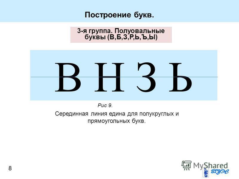 3-я группа. Полуовальные буквы (В,Б,З,Р,Ь,Ъ,Ы) Построение букв. В Н З Ь Серединная линия едина для полукруглых и прямоугольных букв. Рис 9. 8