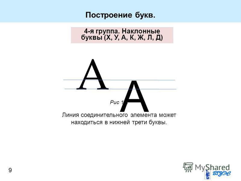 Построение букв. 4-я группа. Наклонные буквы (Х, У, А, К, Ж, Л, Д) A A Линия соединительного элемента может находиться в нижней трети буквы. Рис 10. 9