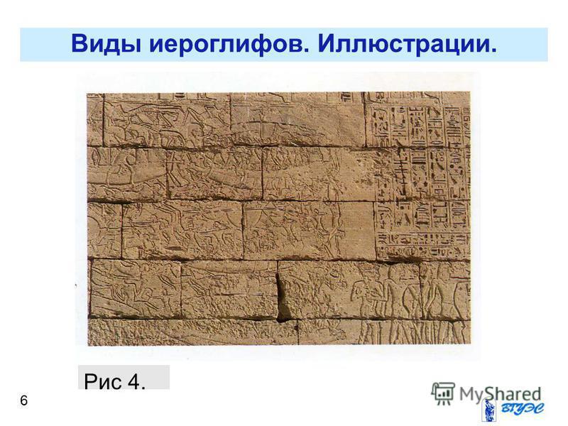 6 Рис 4. Виды иероглифов. Иллюстрации.