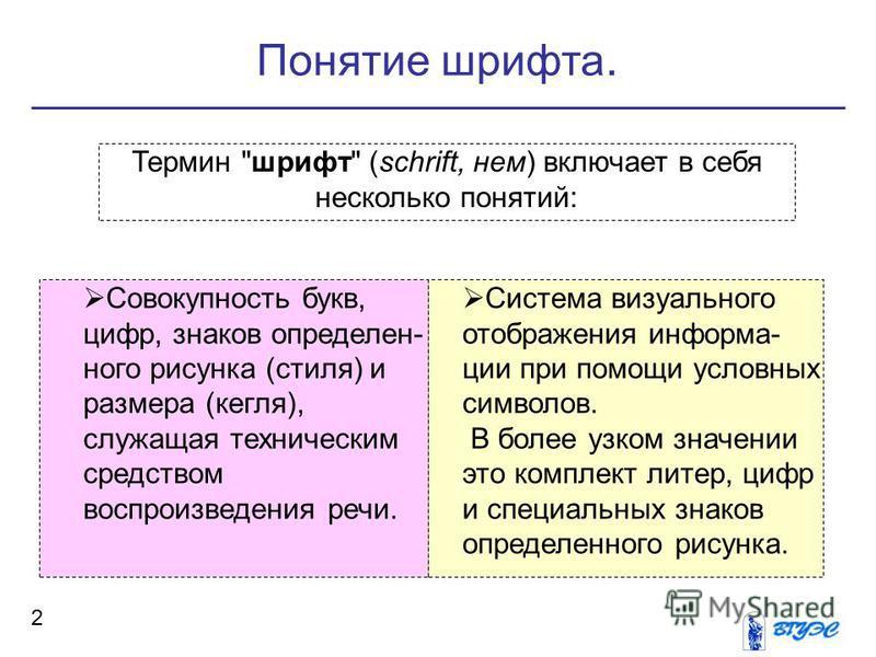 Понятие шрифта. 2 Термин