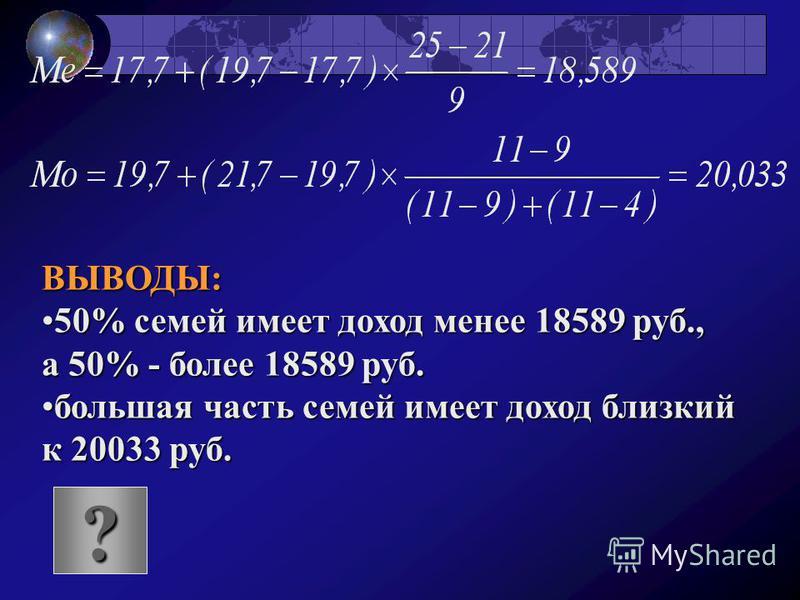 ВЫВОДЫ: 50% семей имеет доход менее 18589 руб.,50% семей имеет доход менее 18589 руб., а 50% - более 18589 руб. большая часть семей имеет доход близкий большая часть семей имеет доход близкий к 20033 руб. ????