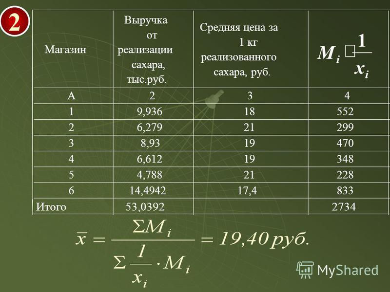 i i x M 1 2