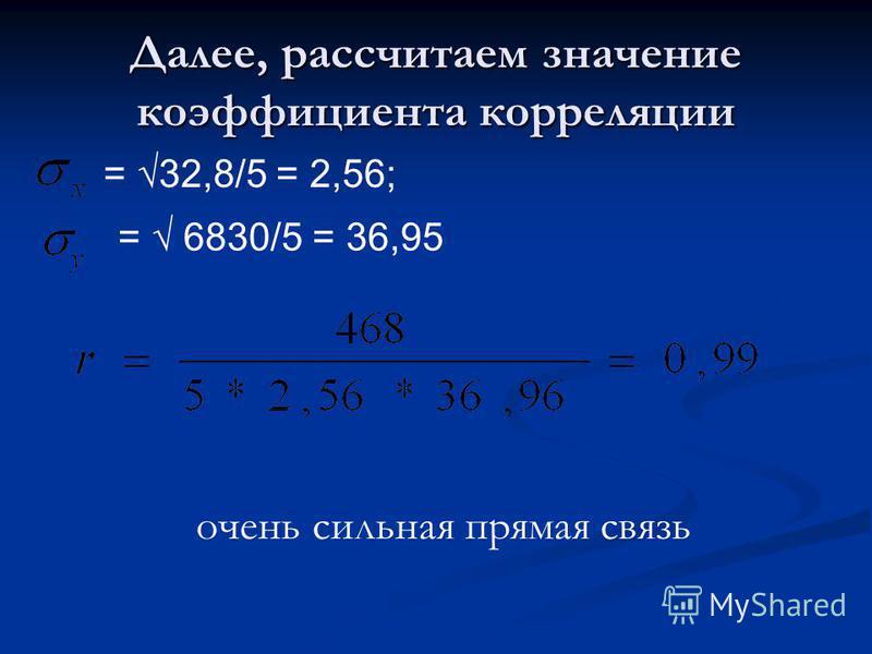 Далее, рассчитаем значение коэффициента корреляции = 32,8/5 = 2,56; = 6830/5 = 36,95 очень сильная прямая связь