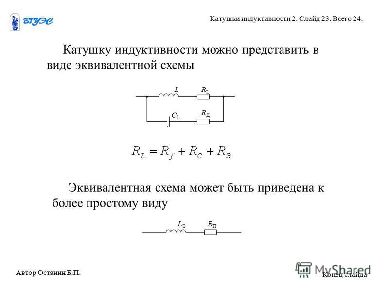 Катушку индуктивности можно представить в виде эквивалентной схемы LRLRL RДRД СLСL Эквивалентная схема может быть приведена к более простому виду LЭLЭ RПRП Автор Останин Б.П. Катушки индуктивности 2. Слайд 23. Всего 24. Конец слайда