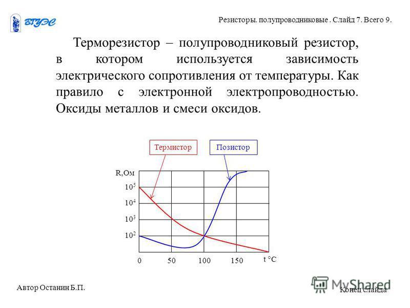 Терморезистор – полупроводниковый резистор, в котором используется зависимость электрического сопротивления от температуры. Как правило с электронной электропроводностью. Оксиды металлов и смеси оксидов. Автор Останин Б.П. Резисторы. полупроводниковы