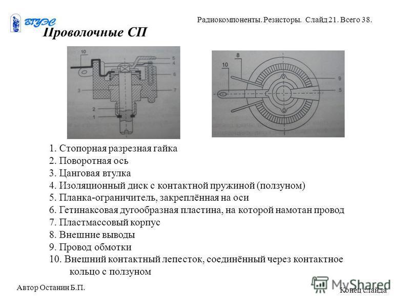 Проволочные СП 1. Стопорная разрезная гайка 2. Поворотная ось 3. Цанговая втулка 4. Изоляционный диск с контактной пружиной (ползуном) 5. Планка-ограничитель, закреплённая на оси 6. Гетинаксовая дугообразная пластина, на которой намотан провод 7. Пла
